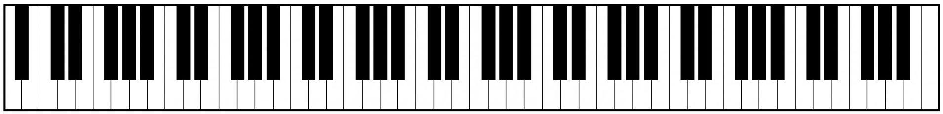 Kata Stats: Piano Kata, Part 1 | Codewars